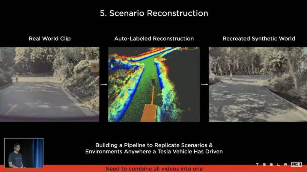 Tesla-autopilot-neural-rendering-for-autolabeling-scaled-1