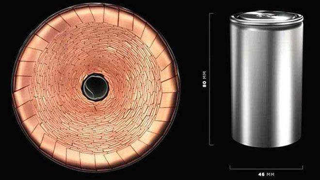 tesla-4680-battery-cells